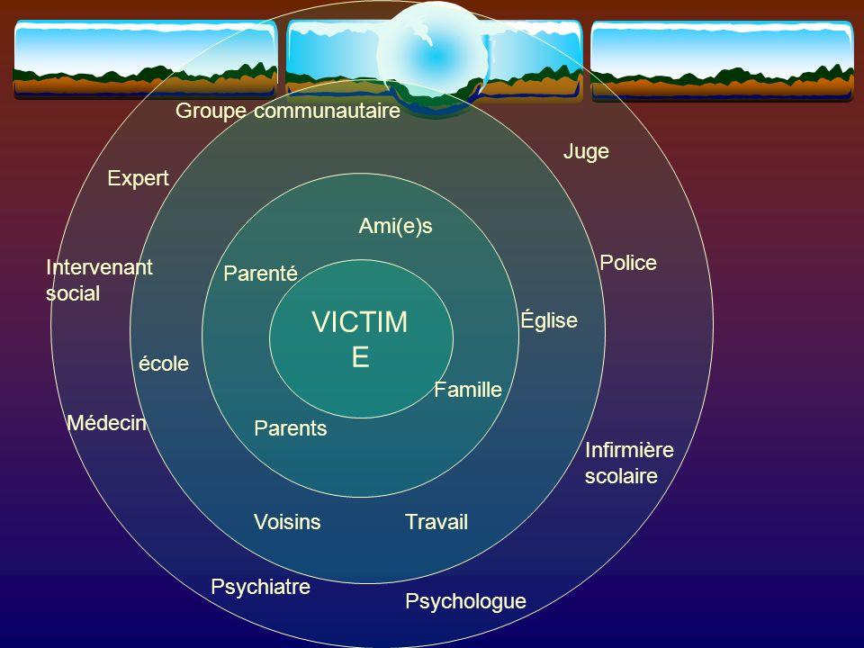 VICTIME Groupe communautaire Juge Expert Ami(e)s Intervenant social