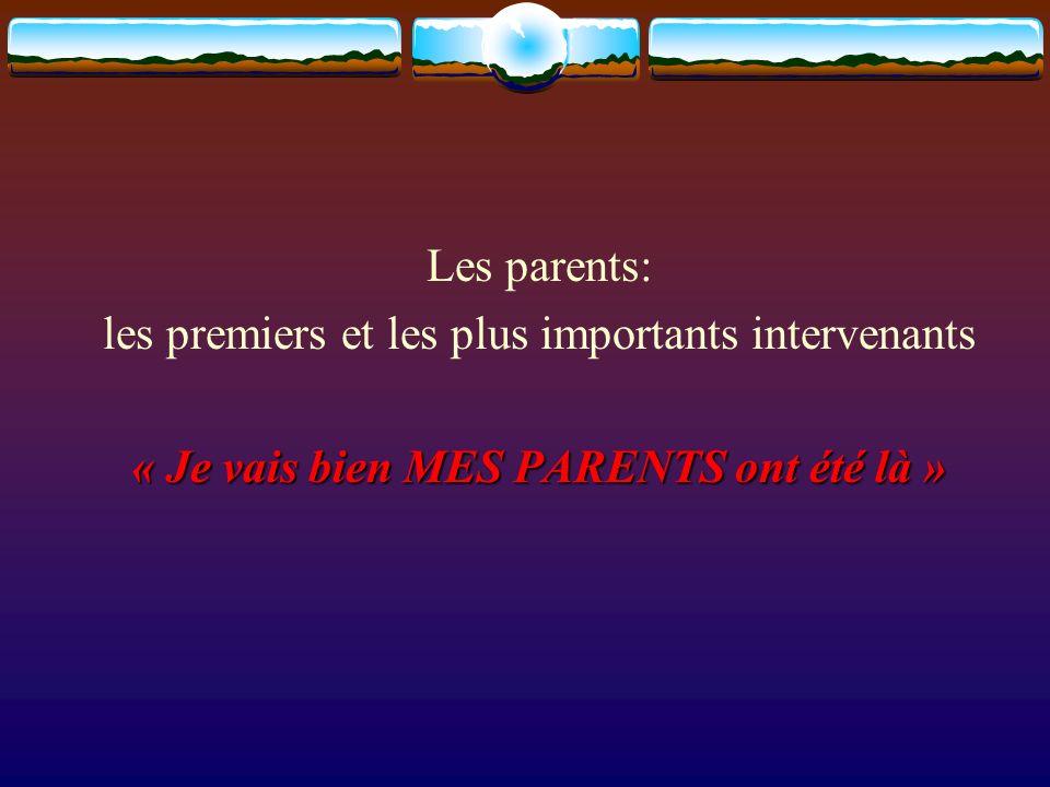 « Je vais bien MES PARENTS ont été là »