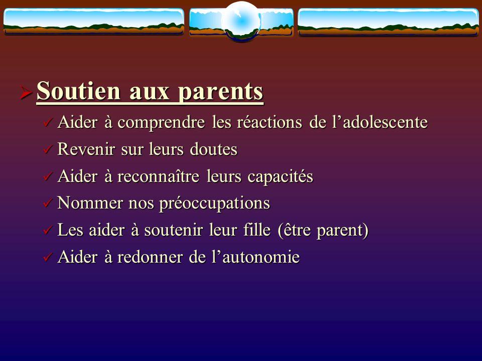 Soutien aux parents Aider à comprendre les réactions de l'adolescente