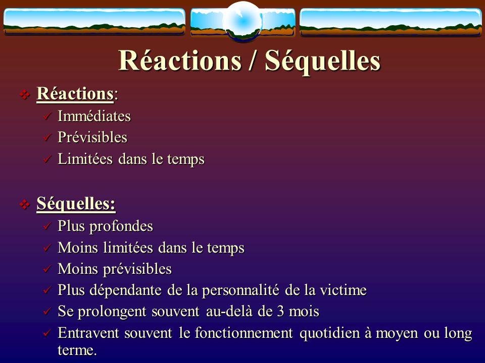Réactions / Séquelles Réactions: Séquelles: Immédiates Prévisibles