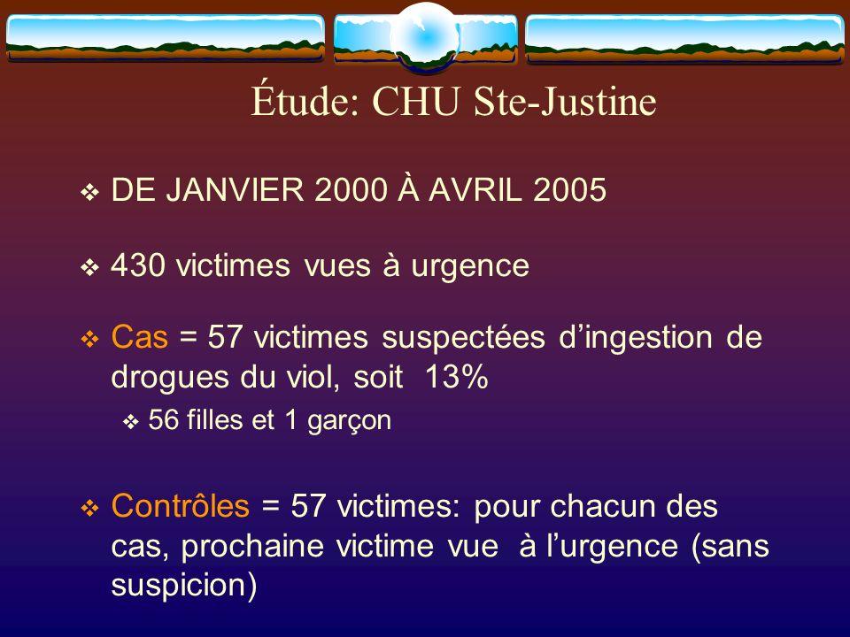 Étude: CHU Ste-Justine