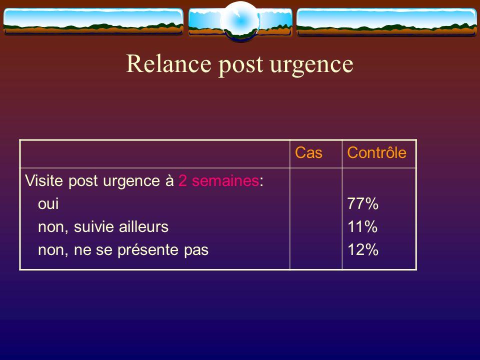 Relance post urgence Cas Contrôle Visite post urgence à 2 semaines: