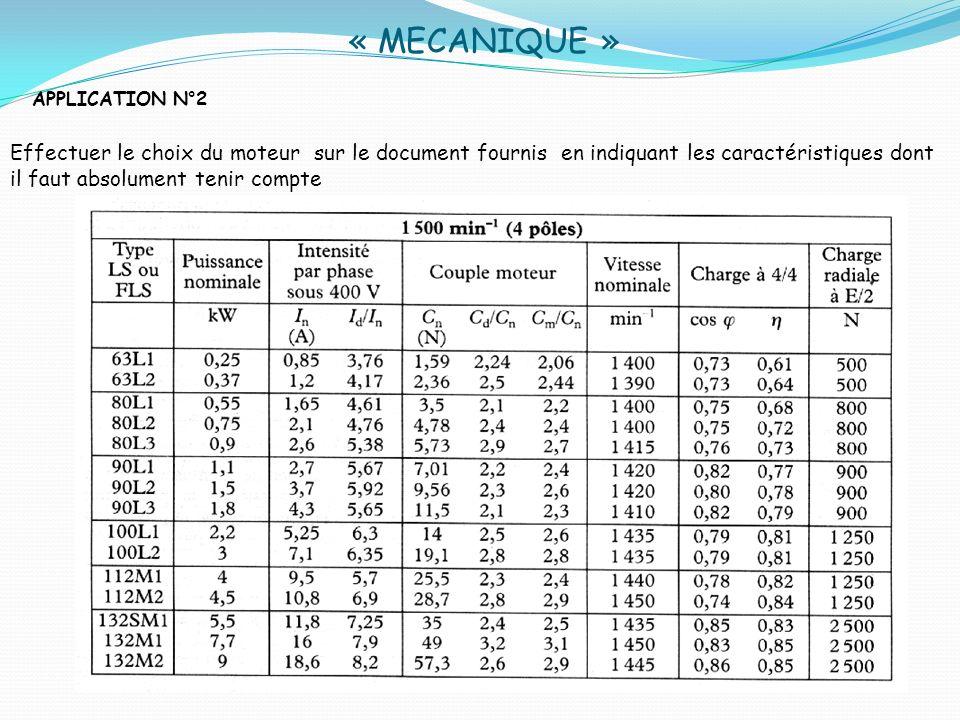 « MECANIQUE »APPLICATION N°2.
