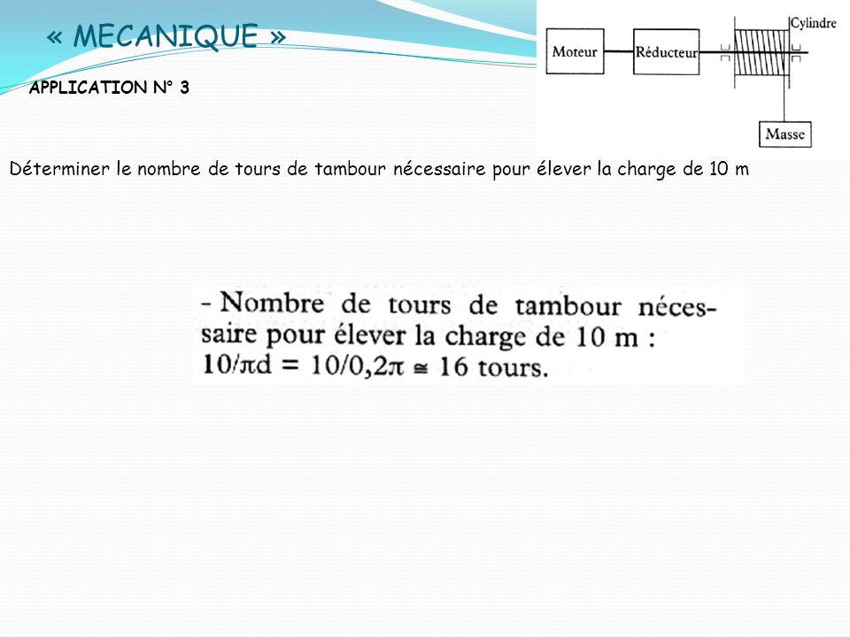 « MECANIQUE »APPLICATION N° 3. Déterminer le nombre de tours de tambour nécessaire pour élever la charge de 10 m.