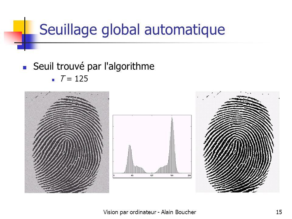 Seuillage global automatique