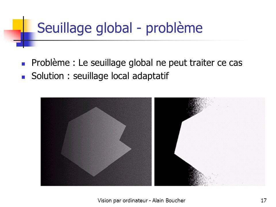 Seuillage global - problème