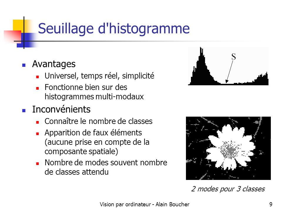 Seuillage d histogramme