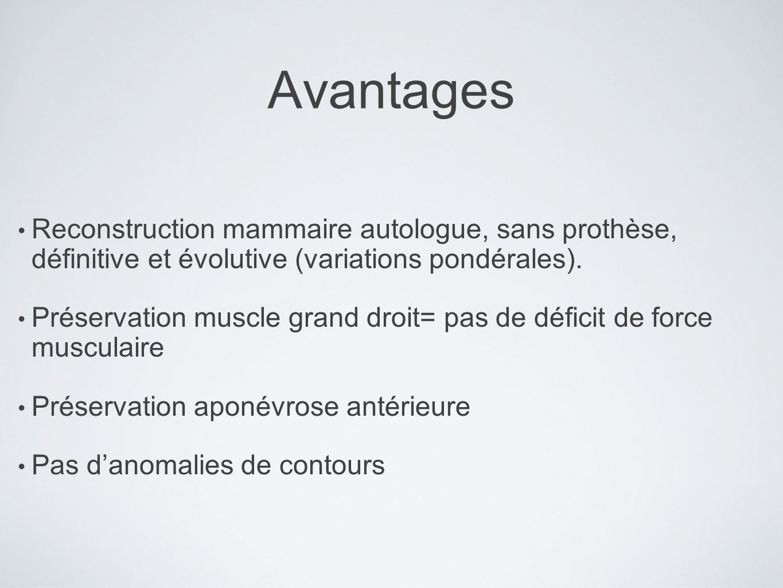 Avantages Reconstruction mammaire autologue, sans prothèse, définitive et évolutive (variations pondérales).