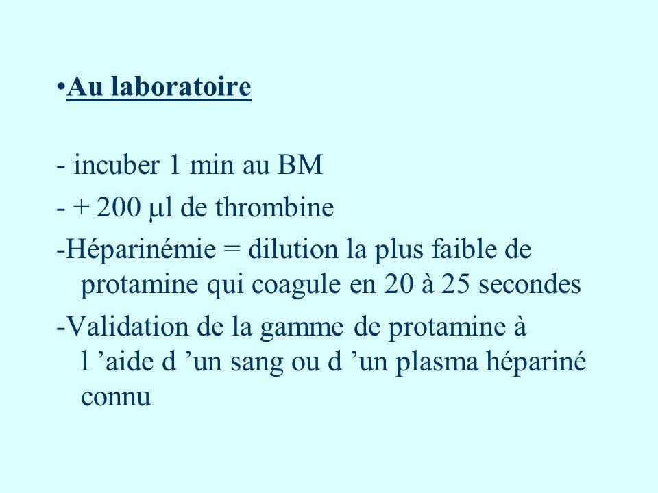 Au laboratoire - incuber 1 min au BM. - + 200 l de thrombine. -Héparinémie = dilution la plus faible de protamine qui coagule en 20 à 25 secondes.