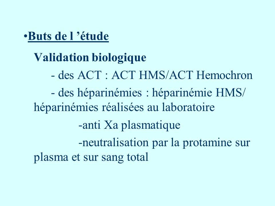 Buts de l 'étude Validation biologique. - des ACT : ACT HMS/ACT Hemochron.