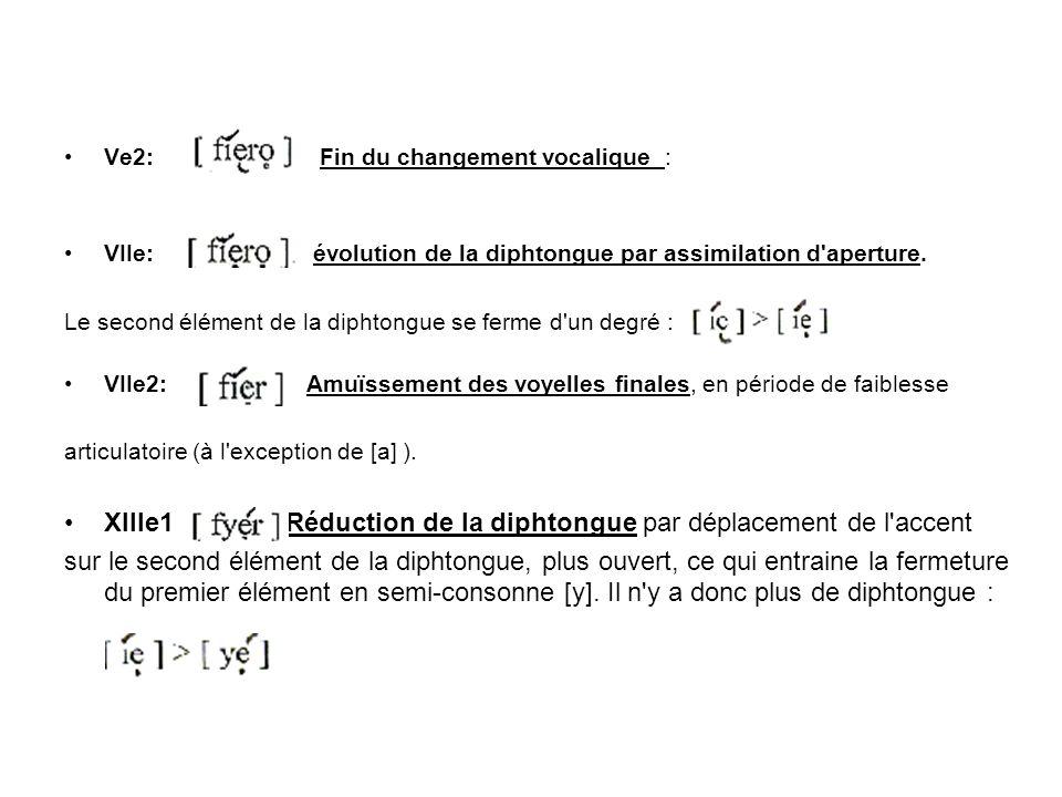 XIIIe1: Réduction de la diphtongue par déplacement de l accent