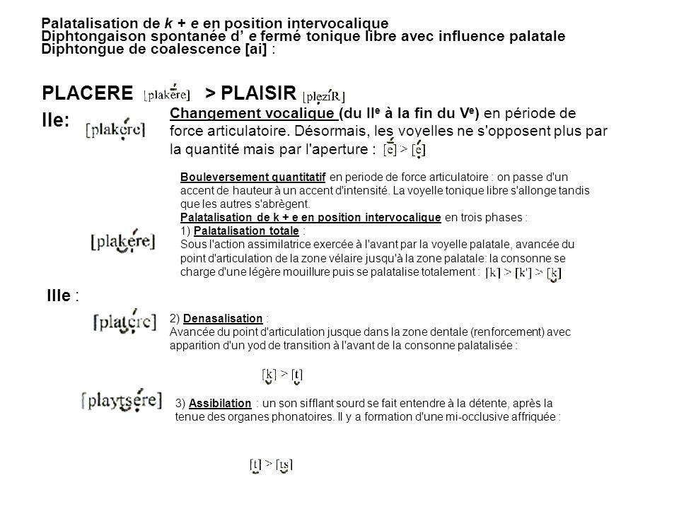 PLACERE > PLAISIR IIe: IIIe :