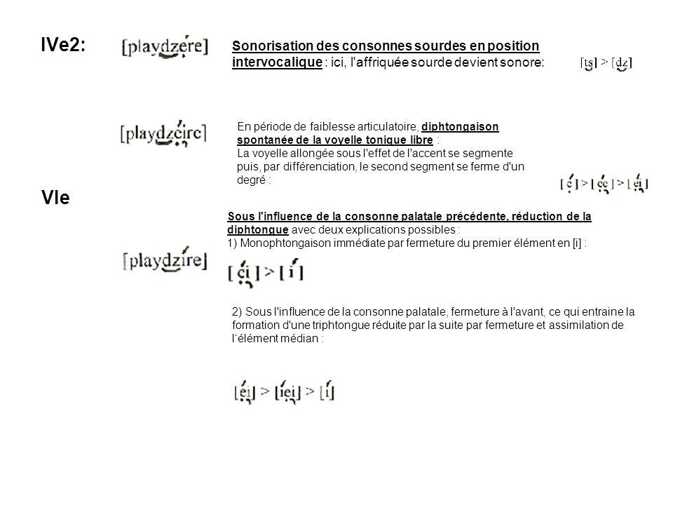IVe2: Sonorisation des consonnes sourdes en position intervocalique : ici, l affriquée sourde devient sonore:
