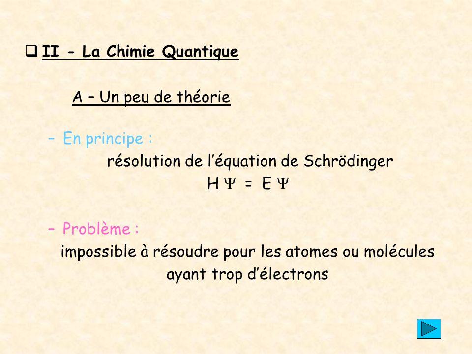 II - La Chimie Quantique A – Un peu de théorie En principe :