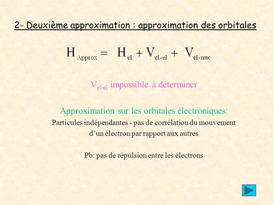2- Deuxième approximation : approximation des orbitales