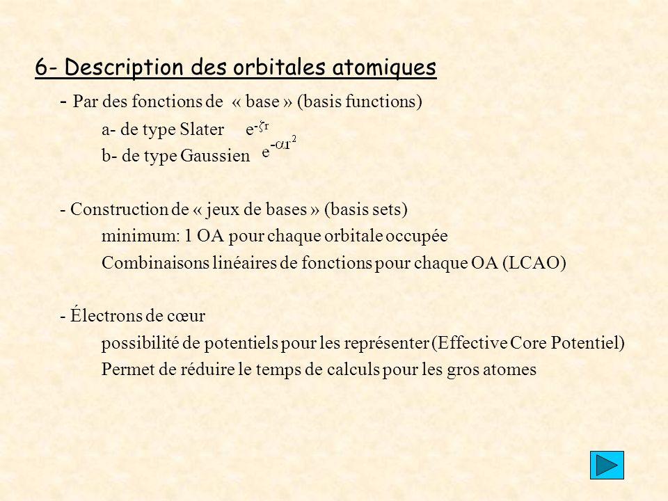 6- Description des orbitales atomiques