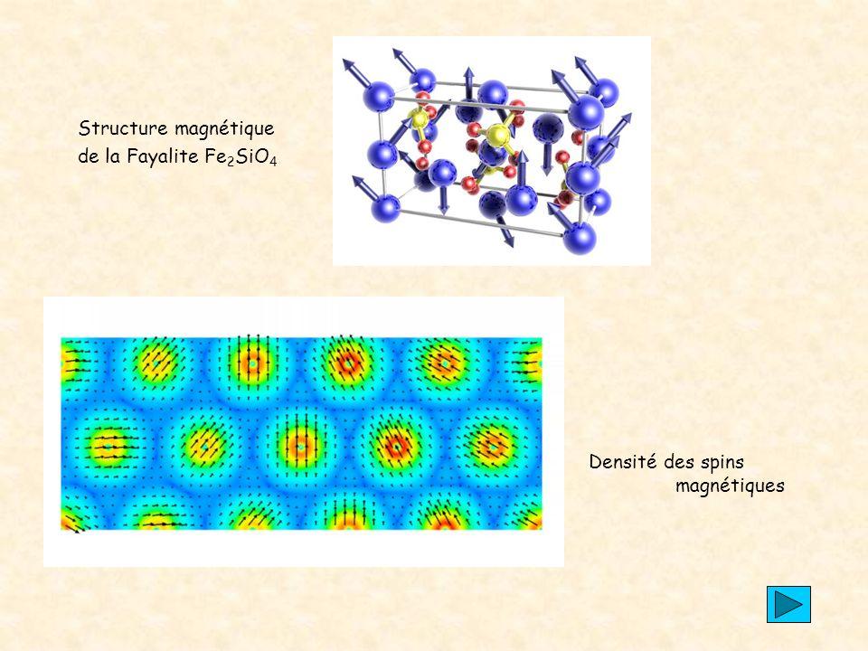 Structure magnétique de la Fayalite Fe2SiO4 Densité des spins magnétiques dans Fe