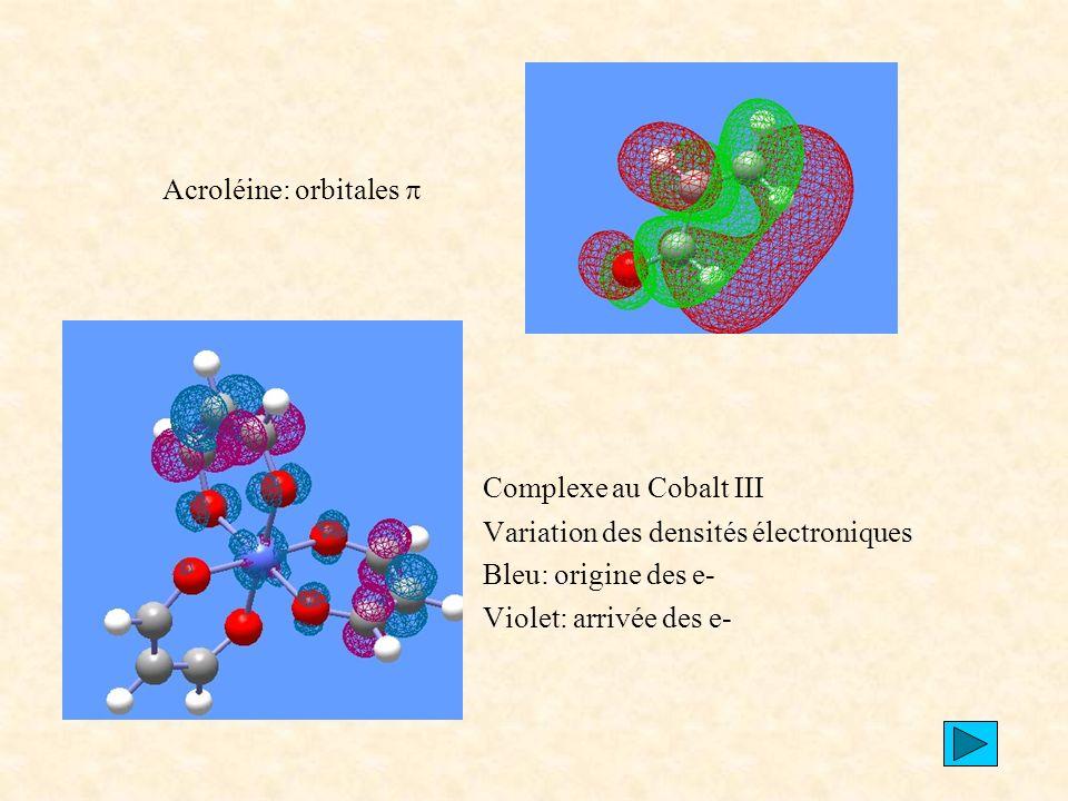 Complexe au Cobalt III Acroléine: orbitales p