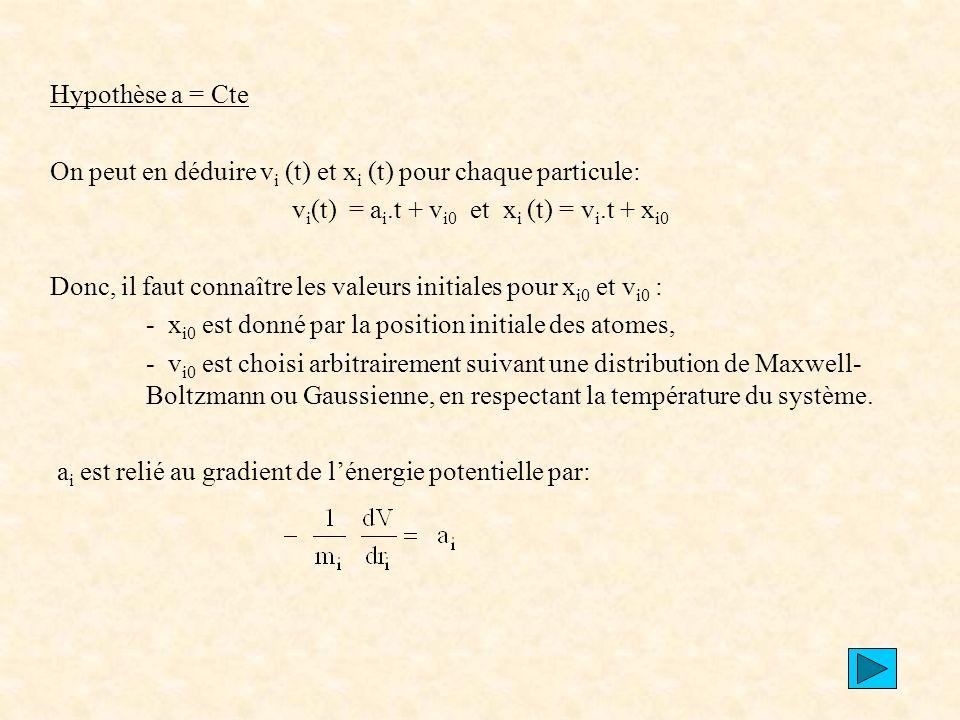 vi(t) = ai.t + vi0 et xi (t) = vi.t + xi0