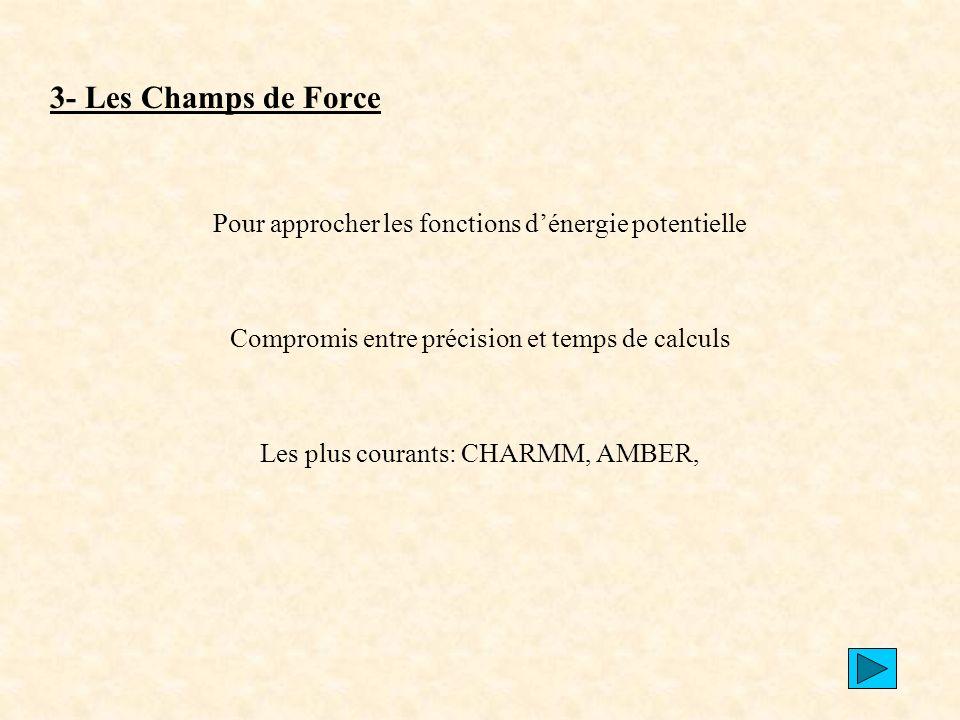 3- Les Champs de Force Pour approcher les fonctions d'énergie potentielle. Compromis entre précision et temps de calculs.
