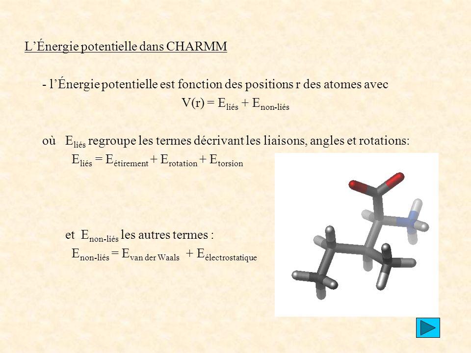 V(r) = Eliés + Enon-liés