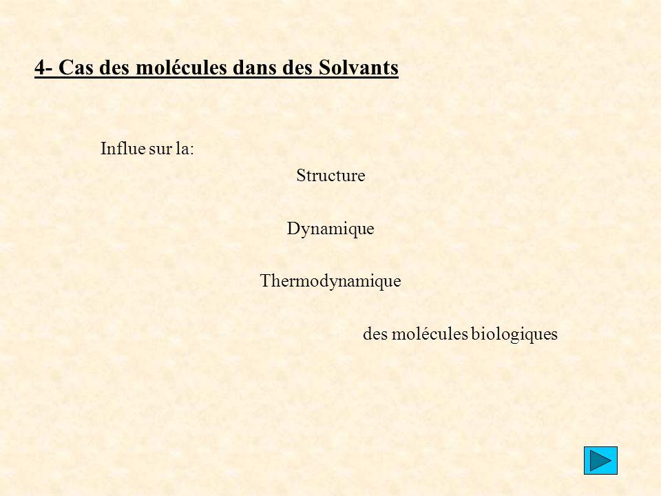 4- Cas des molécules dans des Solvants