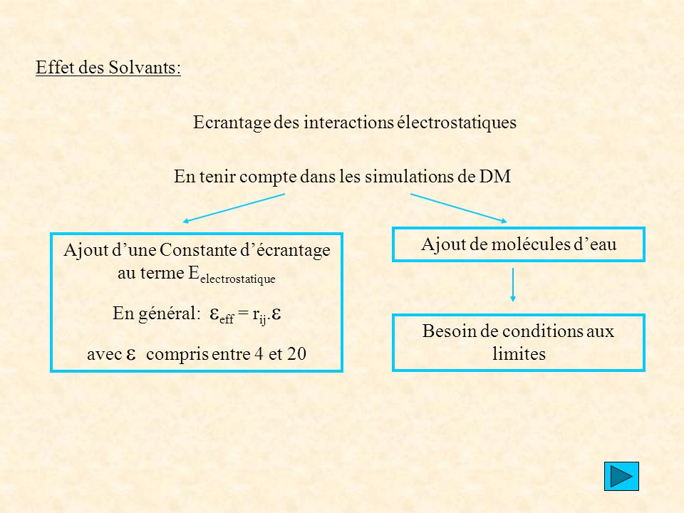 Ecrantage des interactions électrostatiques