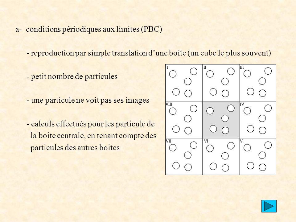 a- conditions périodiques aux limites (PBC)