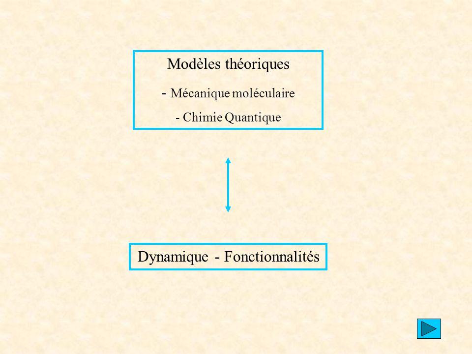 - Mécanique moléculaire