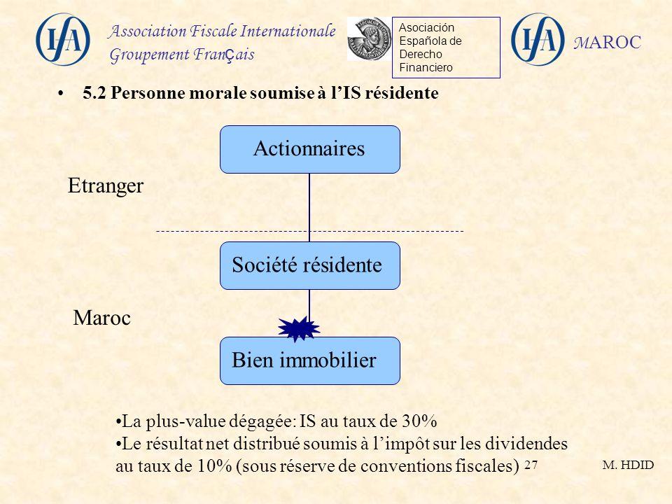 Actionnaires Etranger Société résidente Maroc Bien immobilier