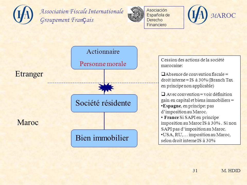 Etranger Société résidente Maroc Bien immobilier Actionnaire