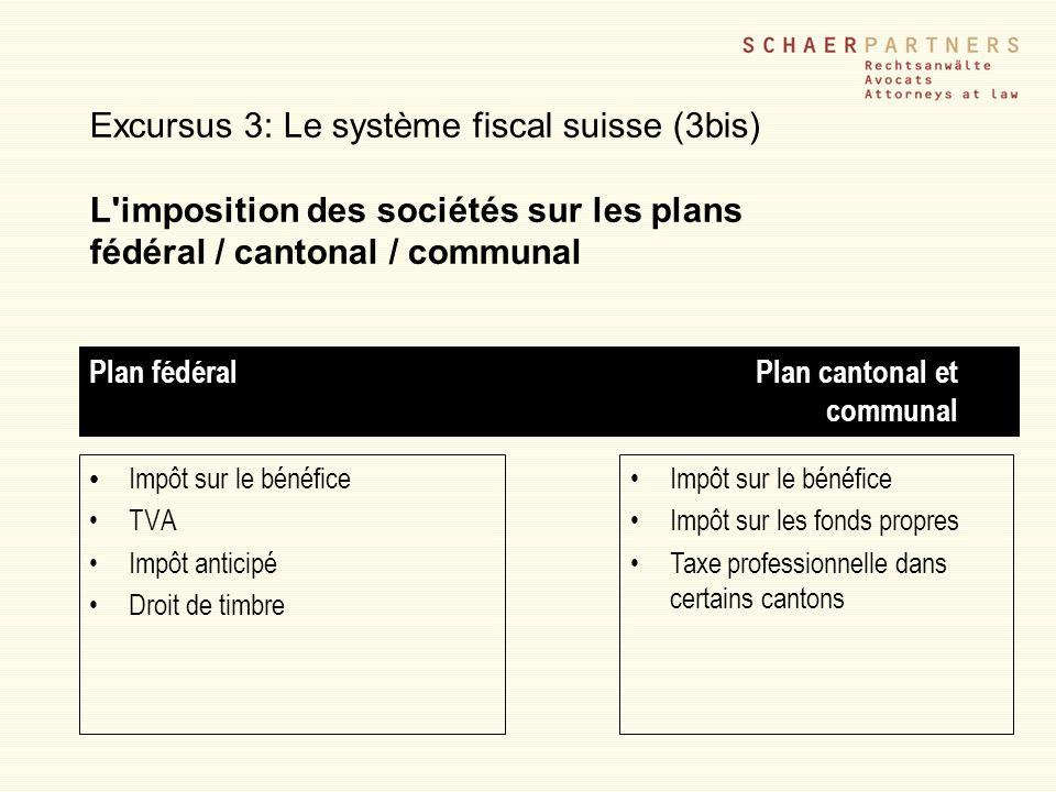 Excursus 3: Le système fiscal suisse (3bis) L imposition des sociétés sur les plans fédéral / cantonal / communal