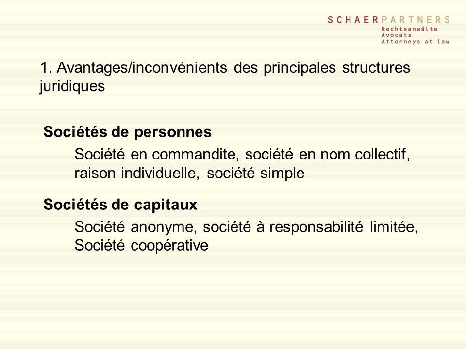 1. Avantages/inconvénients des principales structures juridiques