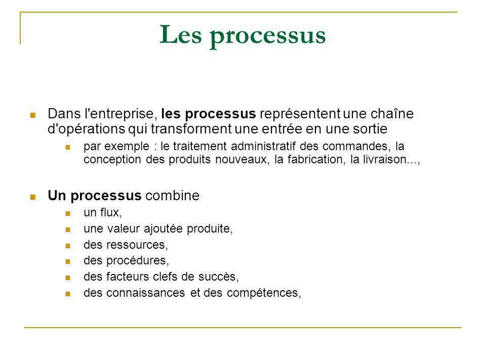 Les processus Dans l entreprise, les processus représentent une chaîne d opérations qui transforment une entrée en une sortie.