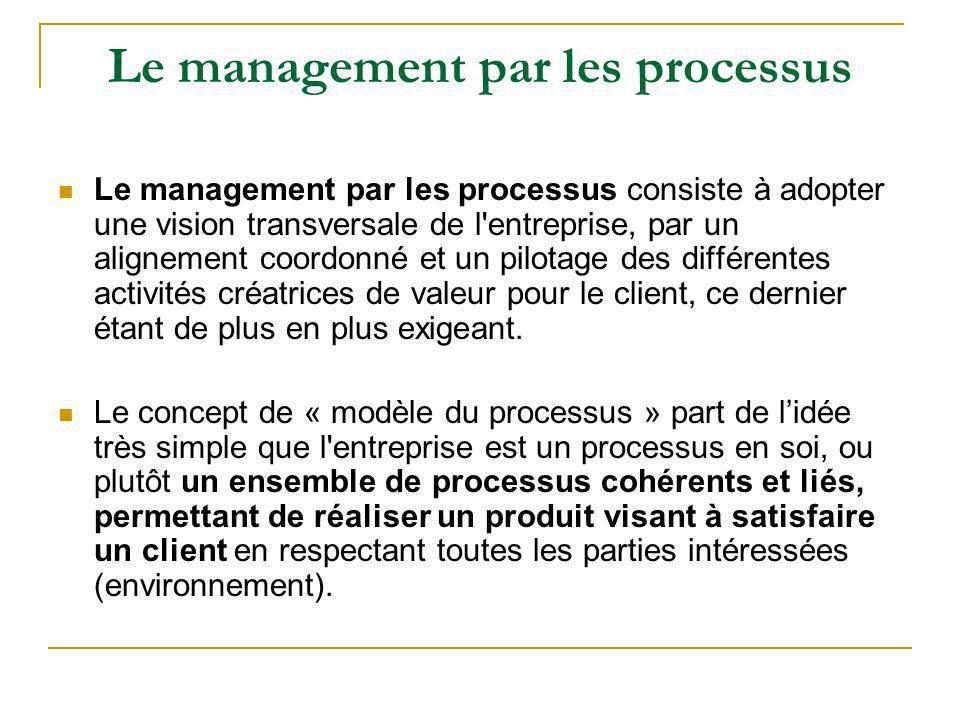 Le management par les processus