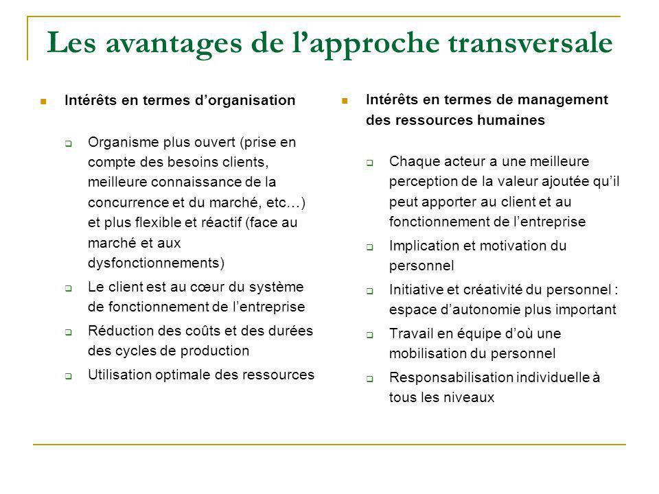 Les avantages de l'approche transversale