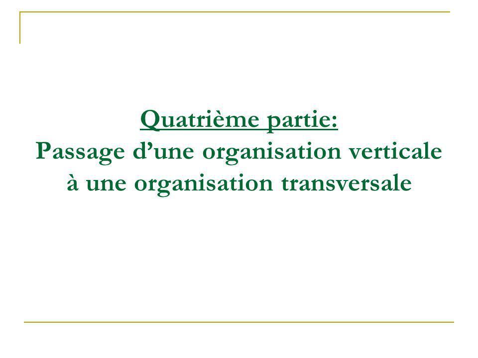 Quatrième partie: Passage d'une organisation verticale à une organisation transversale