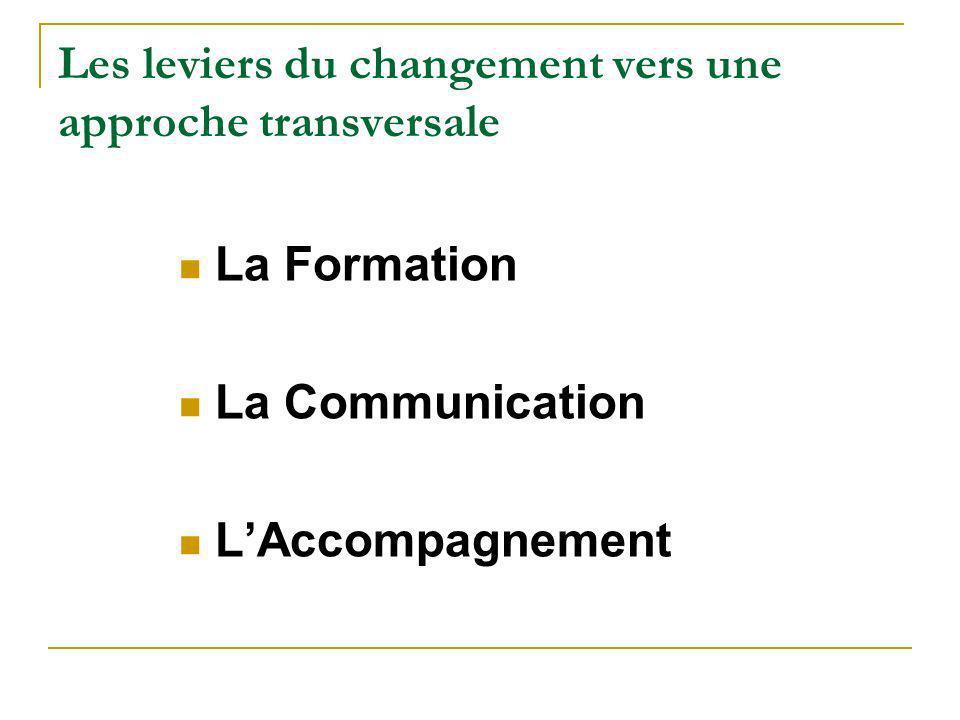 Les leviers du changement vers une approche transversale