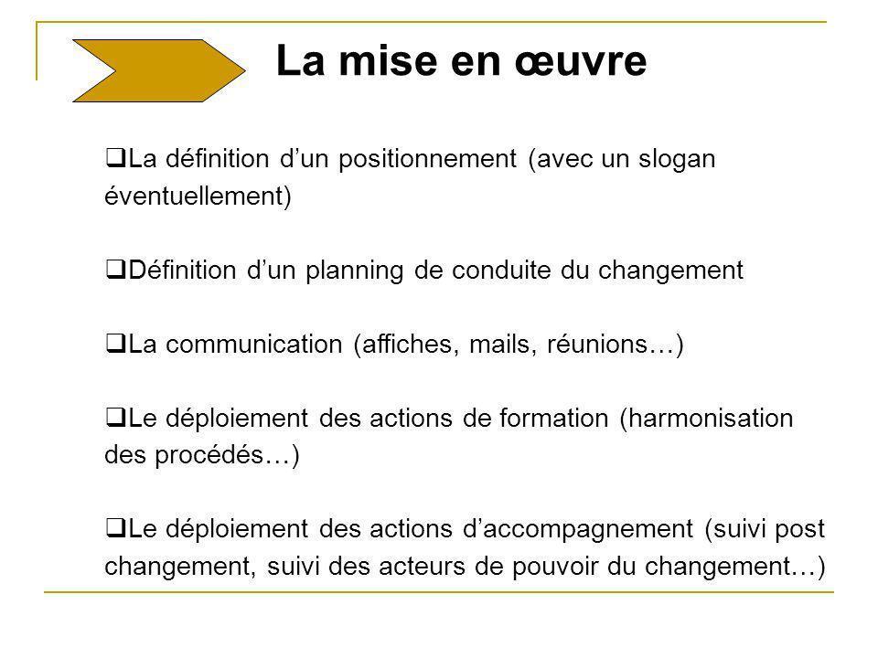La mise en œuvre La définition d'un positionnement (avec un slogan éventuellement) Définition d'un planning de conduite du changement.