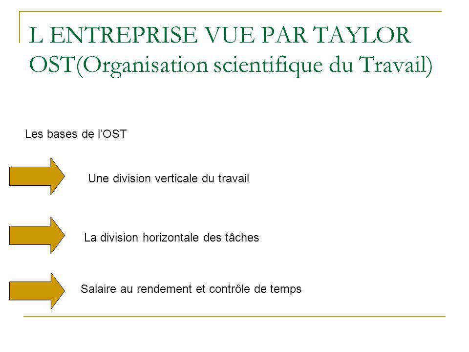 L ENTREPRISE VUE PAR TAYLOR OST(Organisation scientifique du Travail)