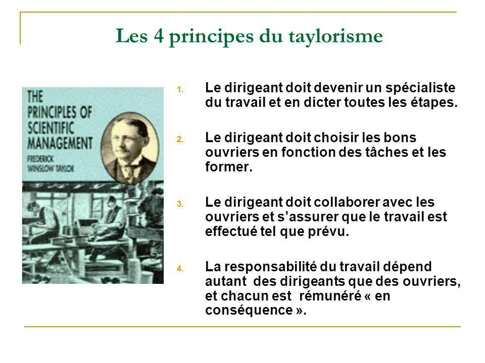 Les 4 principes du taylorisme