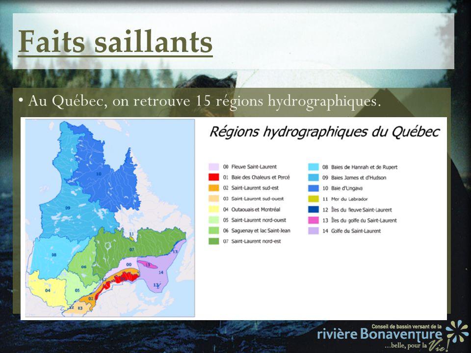 • Au Québec, on retrouve 15 régions hydrographiques.