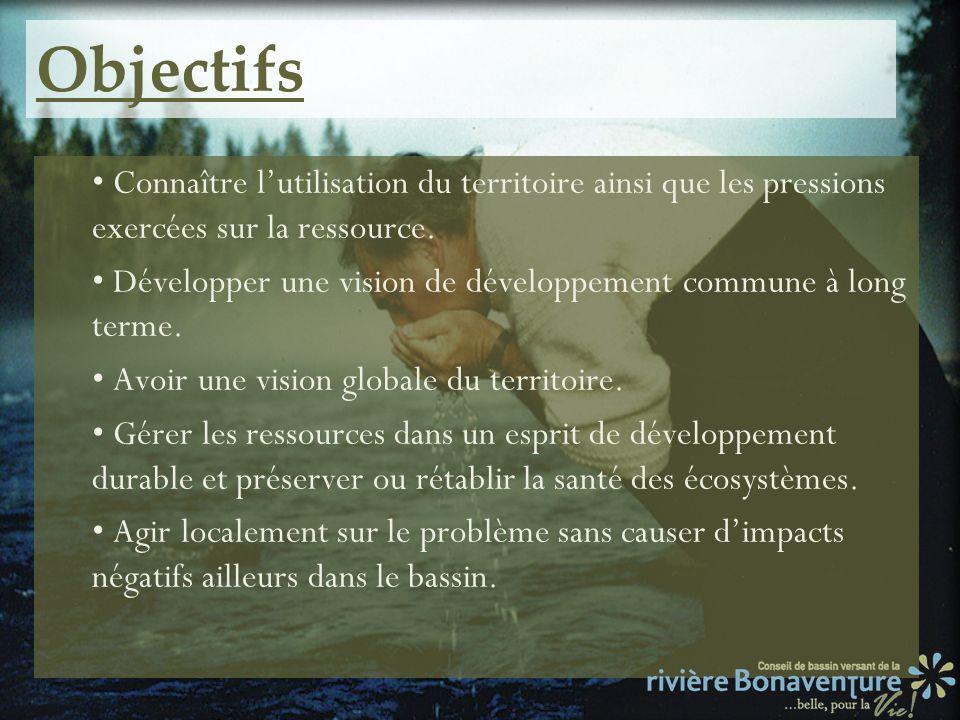 ObjectifsConnaître l'utilisation du territoire ainsi que les pressions exercées sur la ressource.