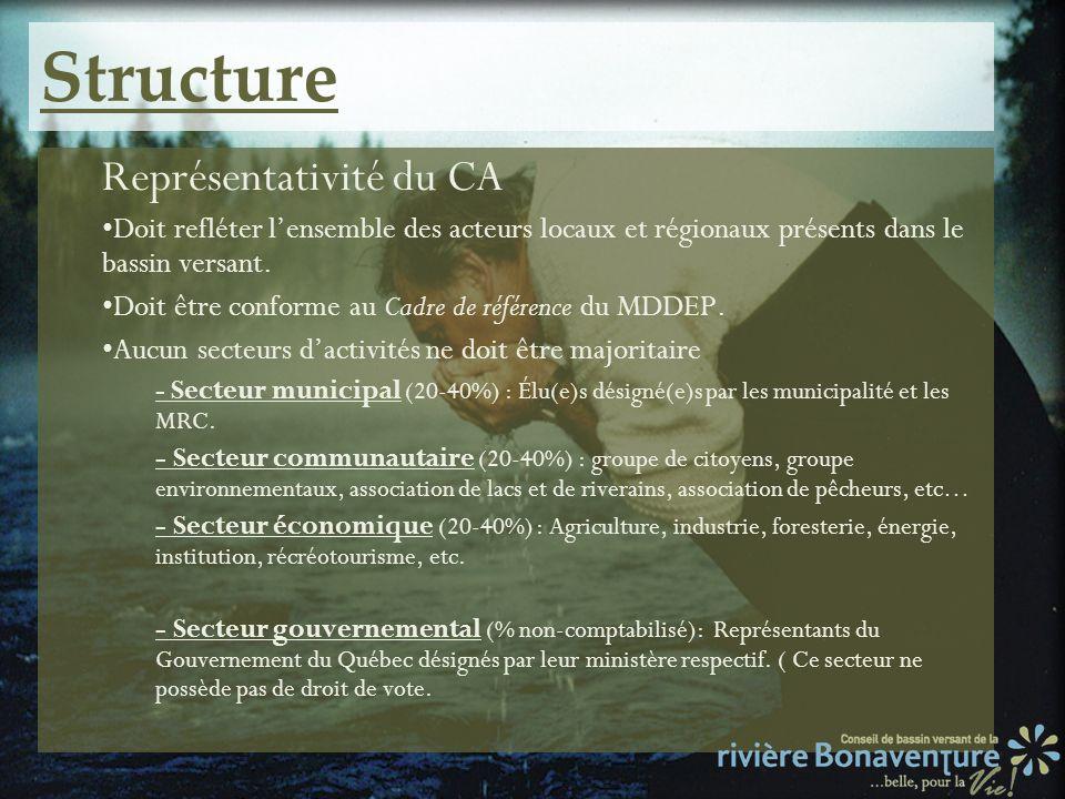 Structure Représentativité du CA