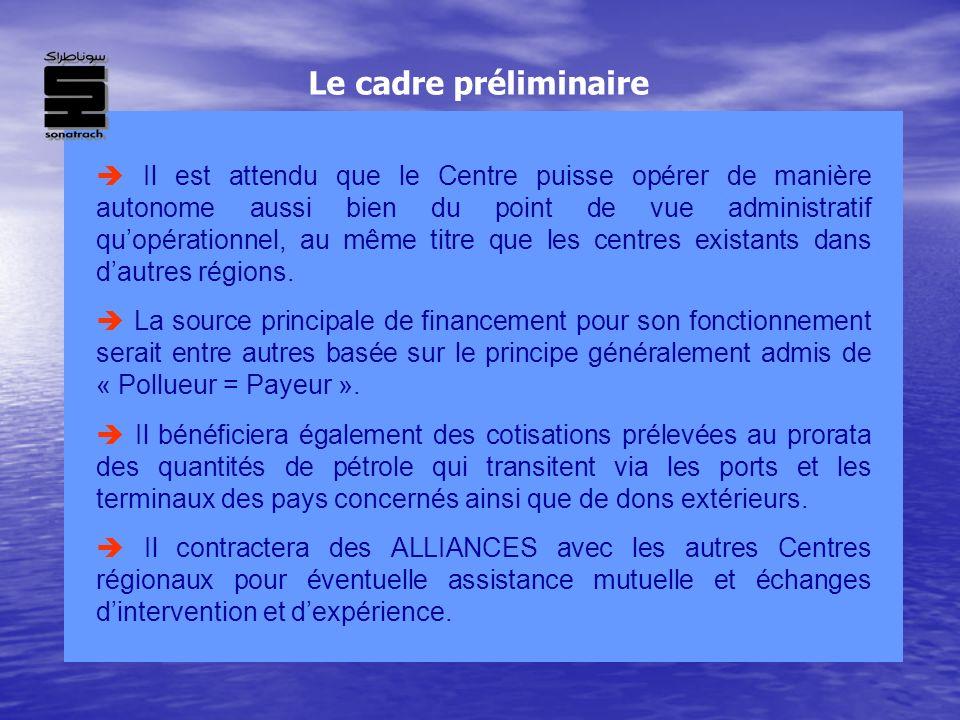 Le cadre préliminaire