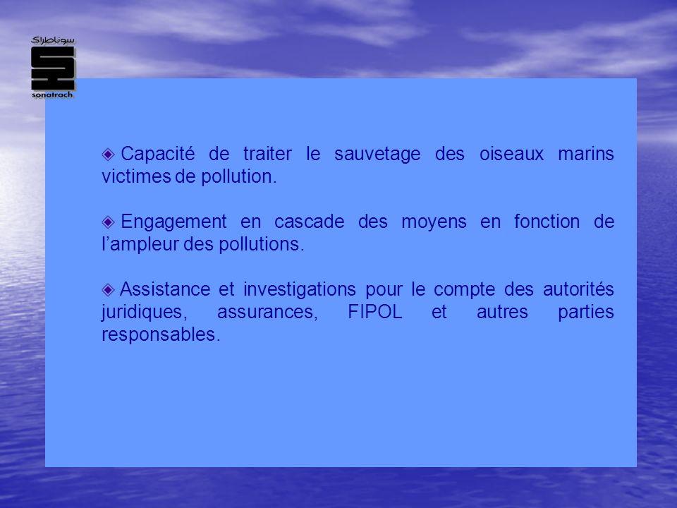 Capacité de traiter le sauvetage des oiseaux marins victimes de pollution.