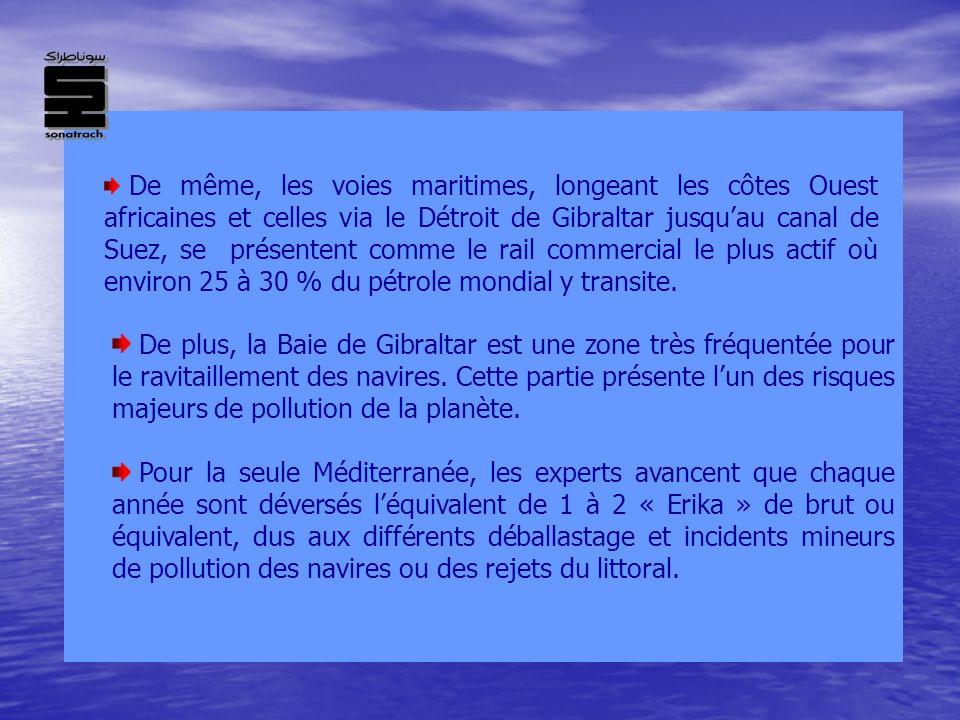 De même, les voies maritimes, longeant les côtes Ouest africaines et celles via le Détroit de Gibraltar jusqu'au canal de Suez, se présentent comme le rail commercial le plus actif où environ 25 à 30 % du pétrole mondial y transite.