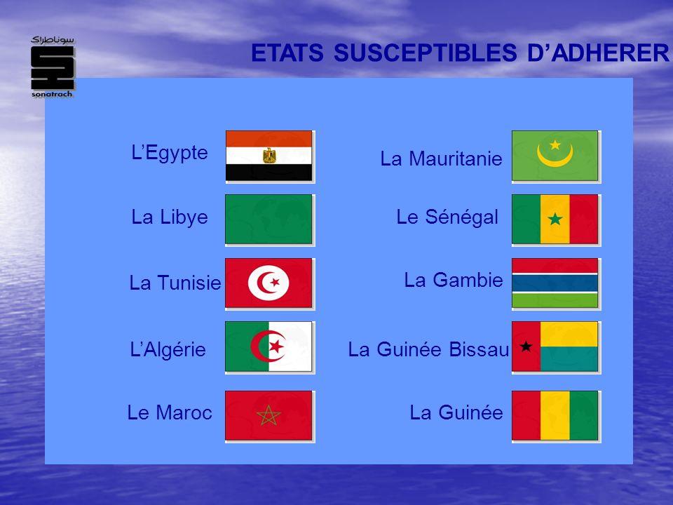 ETATS SUSCEPTIBLES D'ADHERER