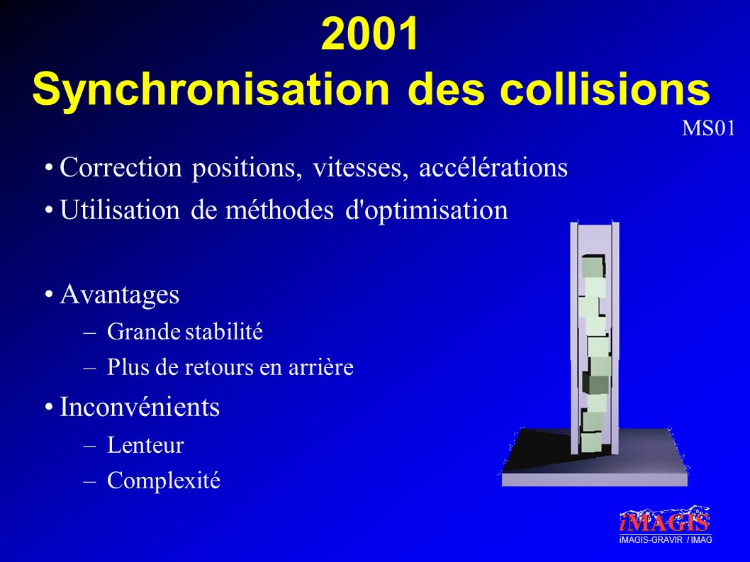 2001 Synchronisation des collisions