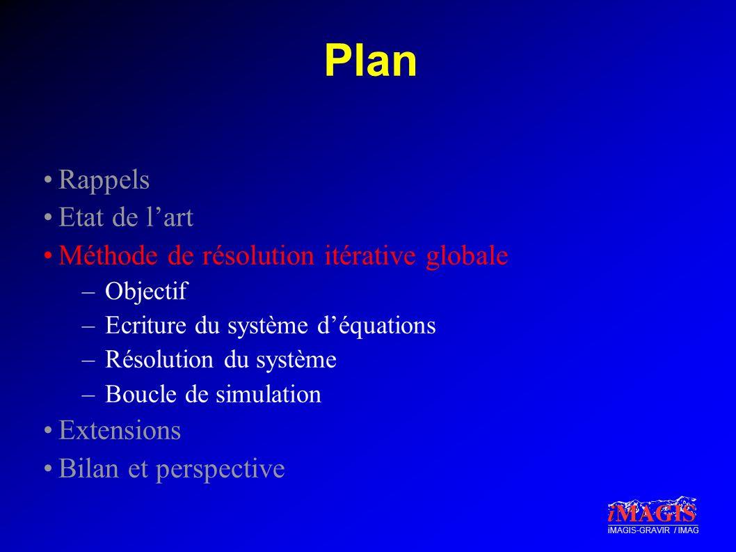 Plan Rappels Etat de l'art Méthode de résolution itérative globale